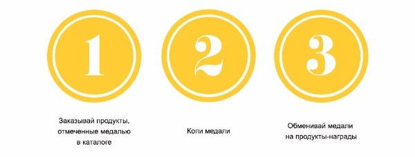 """Правила акции """"Медальный зачет"""" Украина"""