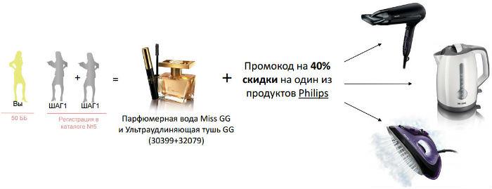 Подарки Орифлейм Филипс2