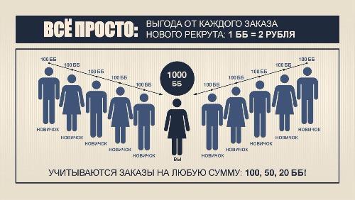"""Юбилейная программа """"50 лет Орифлейм"""" выгода"""